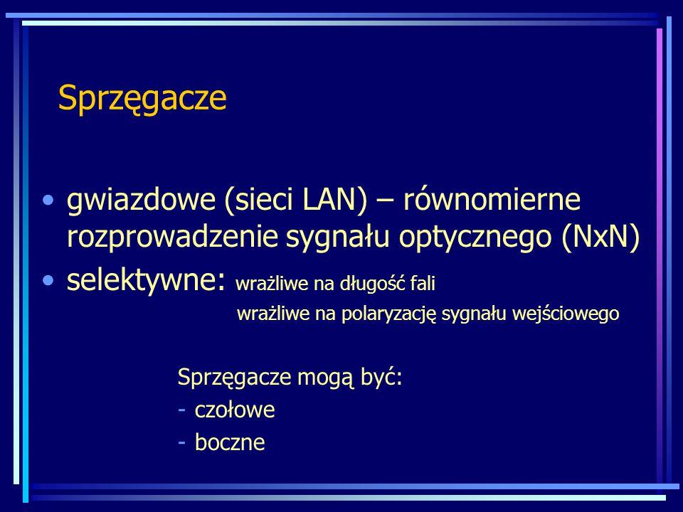 Sprzęgacze gwiazdowe (sieci LAN) – równomierne rozprowadzenie sygnału optycznego (NxN) selektywne: wrażliwe na długość fali wrażliwe na polaryzację sygnału wejściowego Sprzęgacze mogą być: -czołowe -boczne