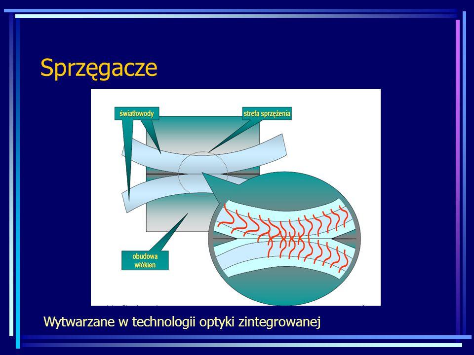 Wytwarzane w technologii optyki zintegrowanej