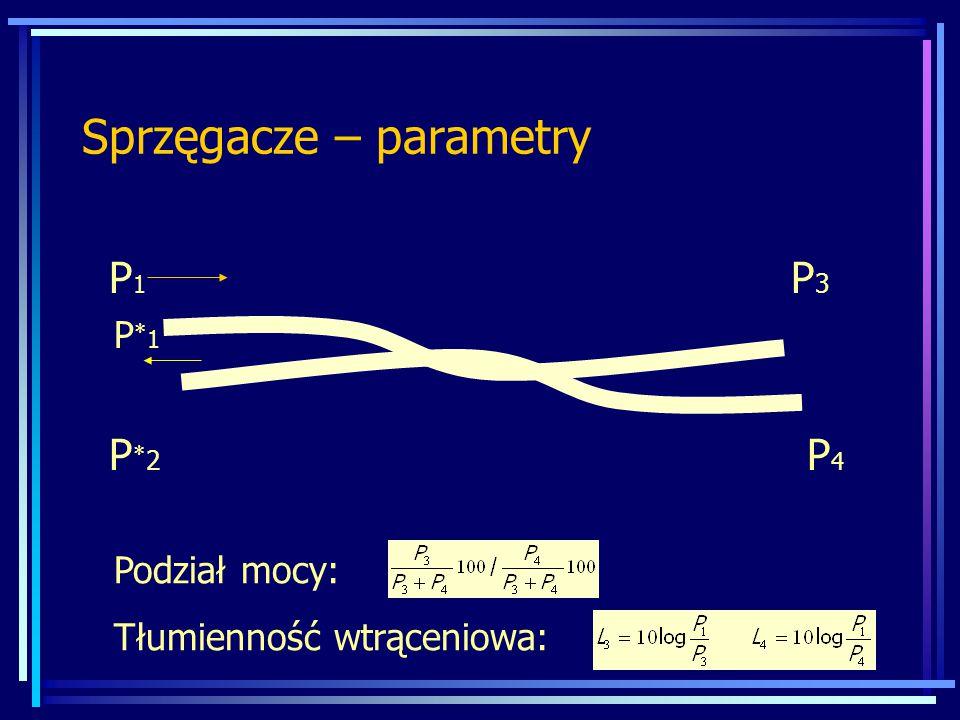 Sprzęgacze – parametry P 1 P 3 P  1 P  2 P 4 Podział mocy: Tłumienność wtrąceniowa: