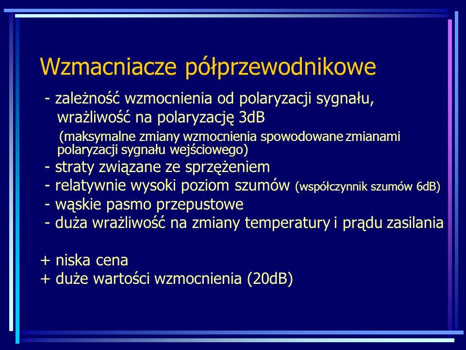 - zależność wzmocnienia od polaryzacji sygnału, wrażliwość na polaryzację 3dB (maksymalne zmiany wzmocnienia spowodowane zmianami polaryzacji sygnału wejściowego) - straty związane ze sprzężeniem - relatywnie wysoki poziom szumów (współczynnik szumów 6dB) - wąskie pasmo przepustowe - duża wrażliwość na zmiany temperatury i prądu zasilania + niska cena + duże wartości wzmocnienia (20dB) Wzmacniacze półprzewodnikowe