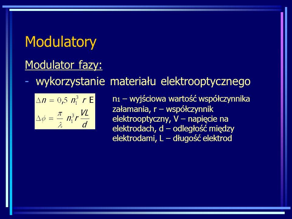 Modulatory Modulator fazy: -wykorzystanie materiału elektrooptycznego n 1 – wyjściowa wartość współczynnika załamania, r – współczynnik elektrooptyczny, V – napięcie na elektrodach, d – odległość między elektrodami, L – długość elektrod