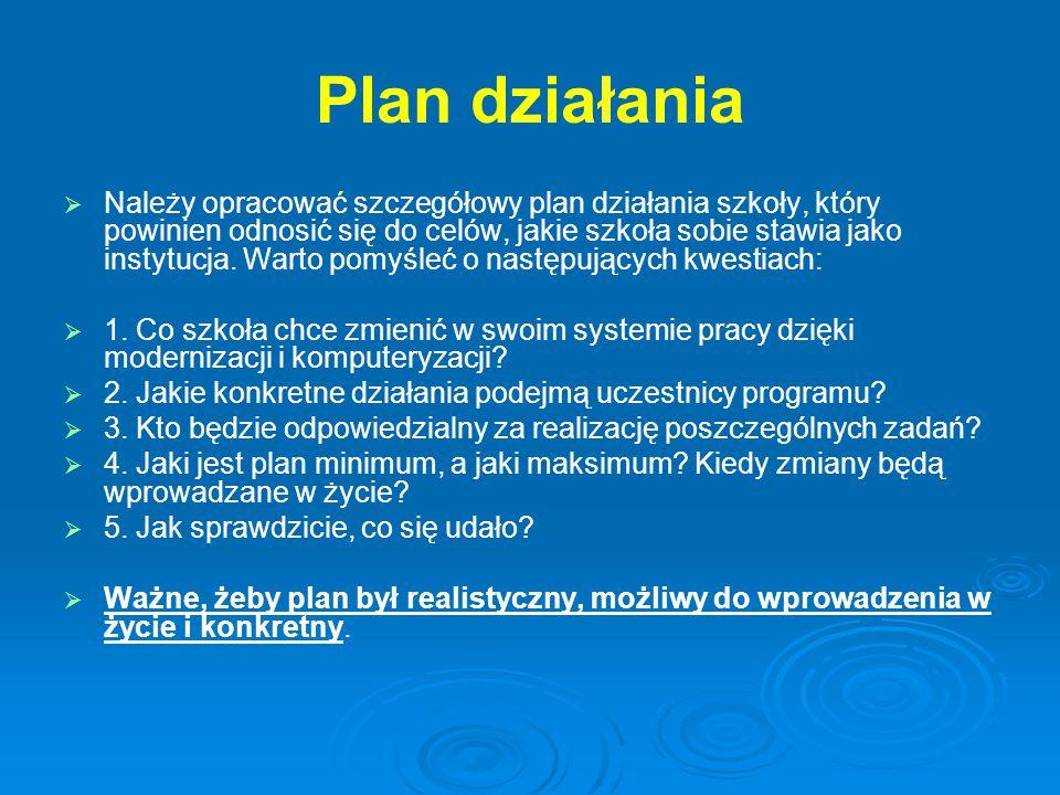 Plan działania   Należy opracować szczegółowy plan działania szkoły, który powinien odnosić się do celów, jakie szkoła sobie stawia jako instytucja.