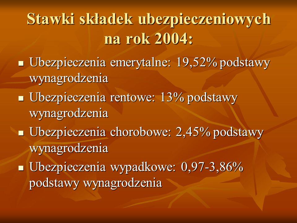 Stawki składek ubezpieczeniowych na rok 2004: Ubezpieczenia emerytalne: 19,52% podstawy wynagrodzenia Ubezpieczenia emerytalne: 19,52% podstawy wynagr