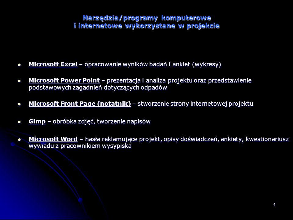 5 Narzędzia/programy komputerowe i internetowe wykorzystane w projekcie Poza tym korzystaliśmy również z następujących stron internetowych oraz dostępnej literatury i czasopism chemicznych/ekologicznych: http://www.erecykling.pl/http://odpady.org.pl/http://www.mos.gov.pl/odpady/index.htmlhttp://pl.wikipedia.orghttp://www.recykling.pl/http://www.ekospotkania.republika.pl/www.noweskalmierzyce.pl Strony te służyły nam przede wszystkim do poszerzenia wiadomości związanych z tematem naszego projektu oraz stworzenia prezentacji multimedialnej.