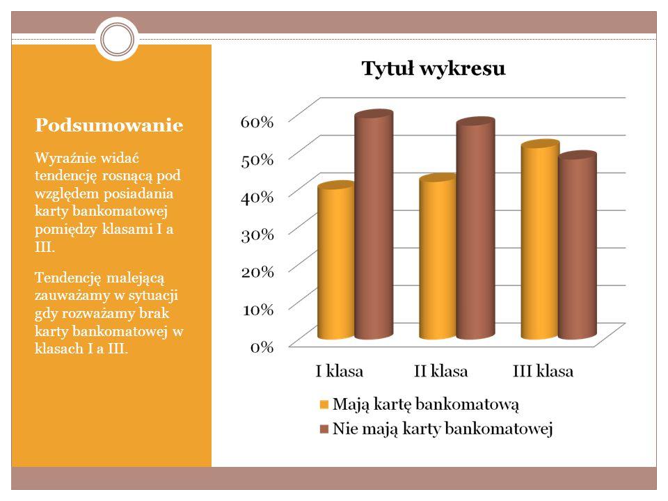 Podsumowanie Wyraźnie widać tendencję rosnącą pod względem posiadania karty bankomatowej pomiędzy klasami I a III.