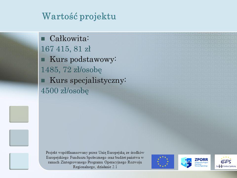 Projekt współfinansowany przez Unię Europejską ze środków Europejskiego Funduszu Społecznego oraz budżet państwa w ramach Zintegrowanego Programu Operacyjnego Rozwoju Regionalnego, działanie 2.1 11 Wartość projektu Całkowita: 167 415, 81 zł Kurs podstawowy: 1485, 72 zł/osobę Kurs specjalistyczny: 4500 zł/osobę