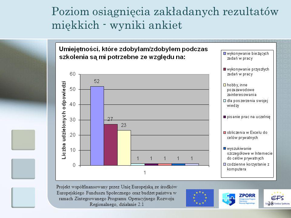 Projekt współfinansowany przez Unię Europejską ze środków Europejskiego Funduszu Społecznego oraz budżet państwa w ramach Zintegrowanego Programu Operacyjnego Rozwoju Regionalnego, działanie 2.1 28 Poziom osiągnięcia zakładanych rezultatów miękkich - wyniki ankiet