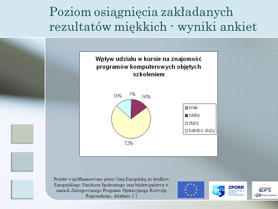 Projekt współfinansowany przez Unię Europejską ze środków Europejskiego Funduszu Społecznego oraz budżet państwa w ramach Zintegrowanego Programu Operacyjnego Rozwoju Regionalnego, działanie 2.1 29 Poziom osiągnięcia zakładanych rezultatów miękkich - wyniki ankiet