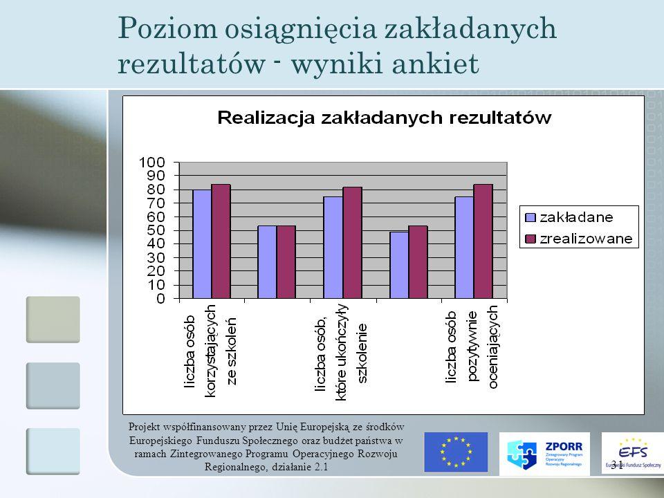 Projekt współfinansowany przez Unię Europejską ze środków Europejskiego Funduszu Społecznego oraz budżet państwa w ramach Zintegrowanego Programu Operacyjnego Rozwoju Regionalnego, działanie 2.1 31 Poziom osiągnięcia zakładanych rezultatów - wyniki ankiet