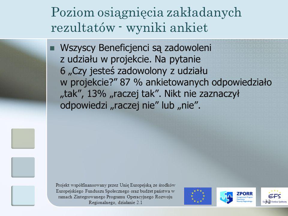 Projekt współfinansowany przez Unię Europejską ze środków Europejskiego Funduszu Społecznego oraz budżet państwa w ramach Zintegrowanego Programu Operacyjnego Rozwoju Regionalnego, działanie 2.1 32 Poziom osiągnięcia zakładanych rezultatów - wyniki ankiet Wszyscy Beneficjenci są zadowoleni z udziału w projekcie.