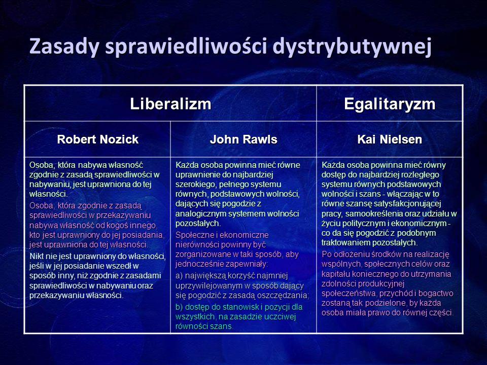 LiberalizmEgalitaryzm Robert Nozick John Rawls Kai Nielsen Osoba, która nabywa własność zgodnie z zasadą sprawiedliwości w nabywaniu, jest uprawniona