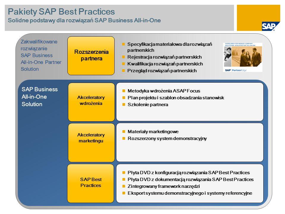 Rozszerzenia partnera Zakwalifikowane rozwiązanie SAP Business All-in-One Partner Solution Specyfikacja materiałowa dla rozwiązań partnerskich Rejestr