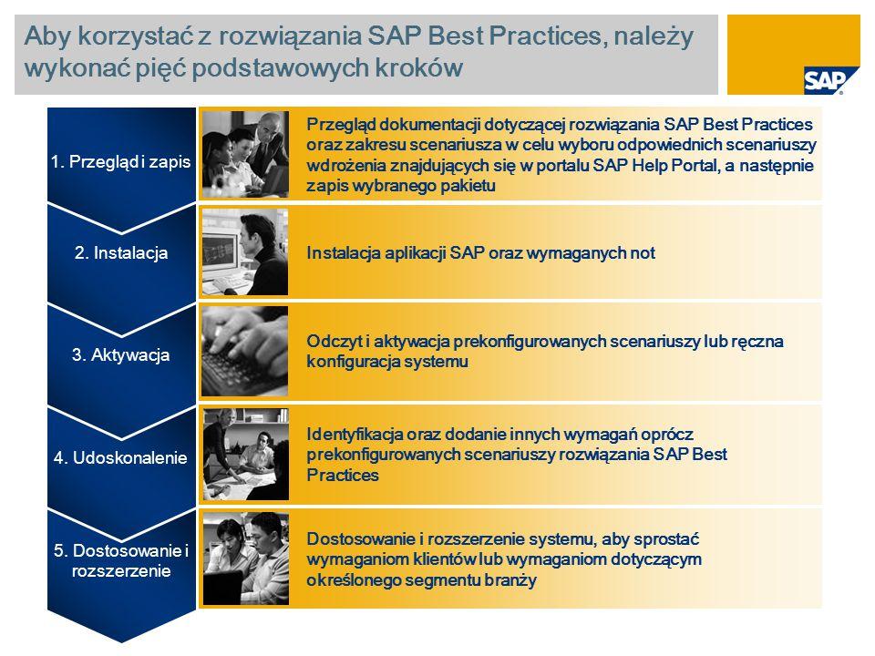 Aby korzystać z rozwiązania SAP Best Practices, należy wykonać pięć podstawowych kroków 5. Dostosowanie i rozszerzenie 4. Udoskonalenie 3. Aktywacja 2
