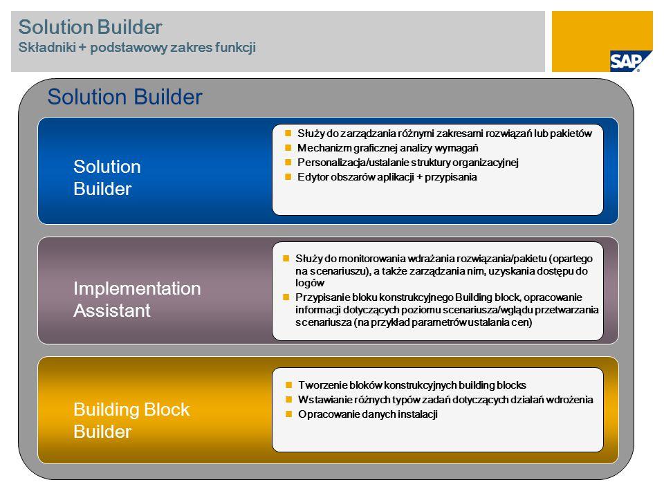 Solution Builder Służy do zarządzania różnymi zakresami rozwiązań lub pakietów Mechanizm graficznej analizy wymagań Personalizacja/ustalanie struktury