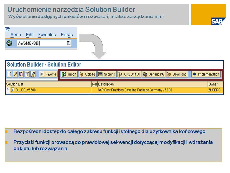 Bezpośredni dostęp do całego zakresu funkcji istotnego dla użytkownika końcowego Przyciski funkcji prowadzą do prawidłowej sekwencji dotyczącej modyfi