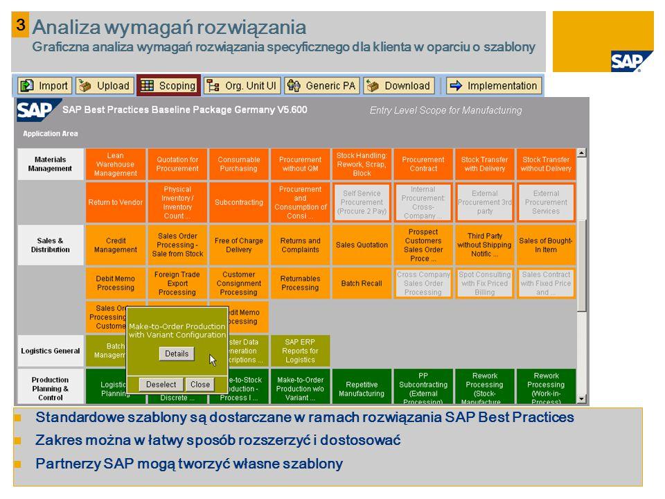 Standardowe szablony są dostarczane w ramach rozwiązania SAP Best Practices Zakres można w łatwy sposób rozszerzyć i dostosować Partnerzy SAP mogą two