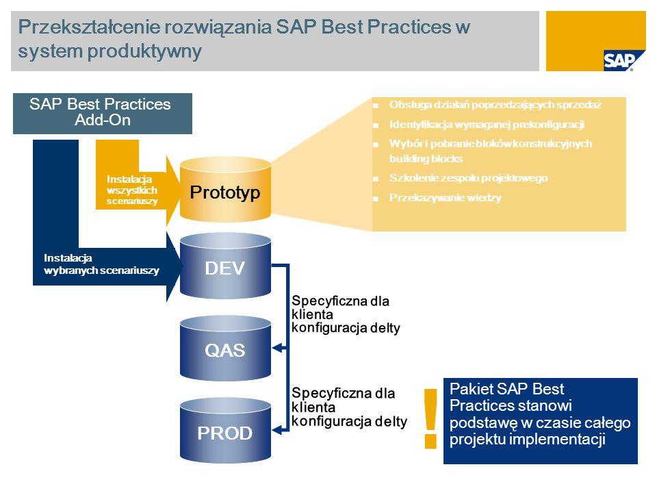 Przekształcenie rozwiązania SAP Best Practices w system produktywny Pakiet SAP Best Practices stanowi podstawę w czasie całego projektu implementacji