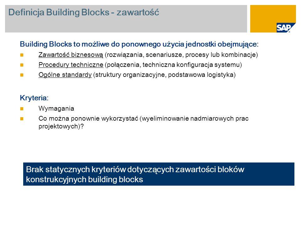 Definicja Building Blocks - zawartość Building Blocks to możliwe do ponownego użycia jednostki obejmujące: Zawartość biznesową (rozwiązania, scenarius