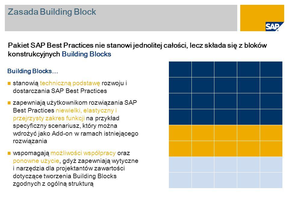 Building Blocks… stanowią techniczną podstawę rozwoju i dostarczania SAP Best Practices zapewniają użytkownikom rozwiązania SAP Best Practices niewiel