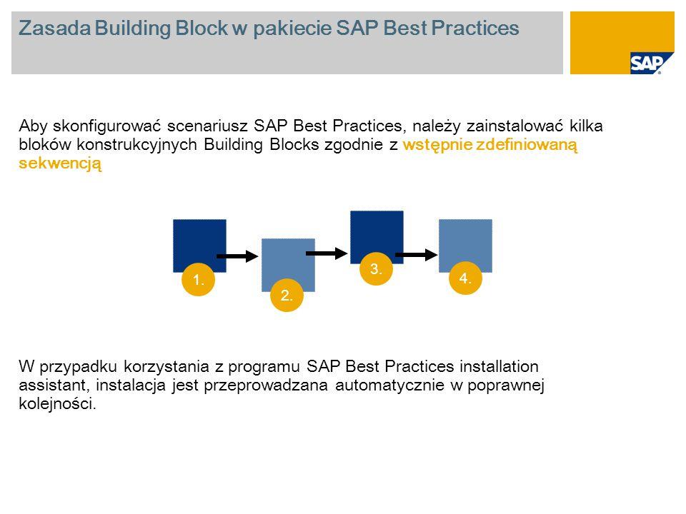 Zasada Building Block w pakiecie SAP Best Practices Aby skonfigurować scenariusz SAP Best Practices, należy zainstalować kilka bloków konstrukcyjnych
