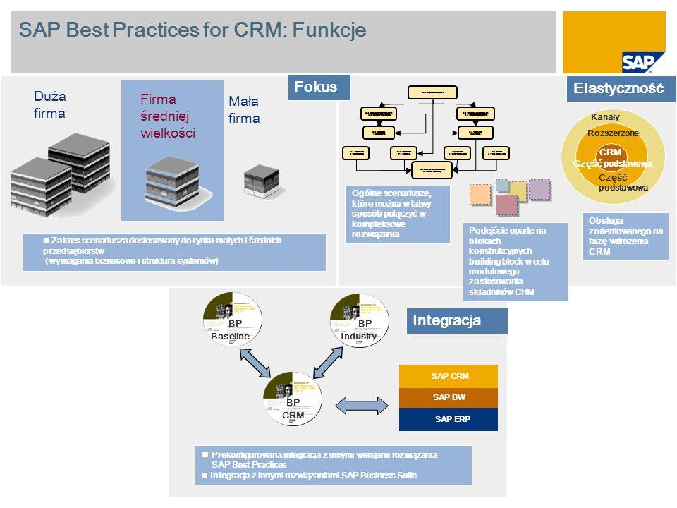 SAP Best Practices for CRM: Funkcje Zarządzanie kampanią Zarządzanie przychodzącymi potencjalnymi szansami Zarządzanie wychodzącymi potencjalnymi szan