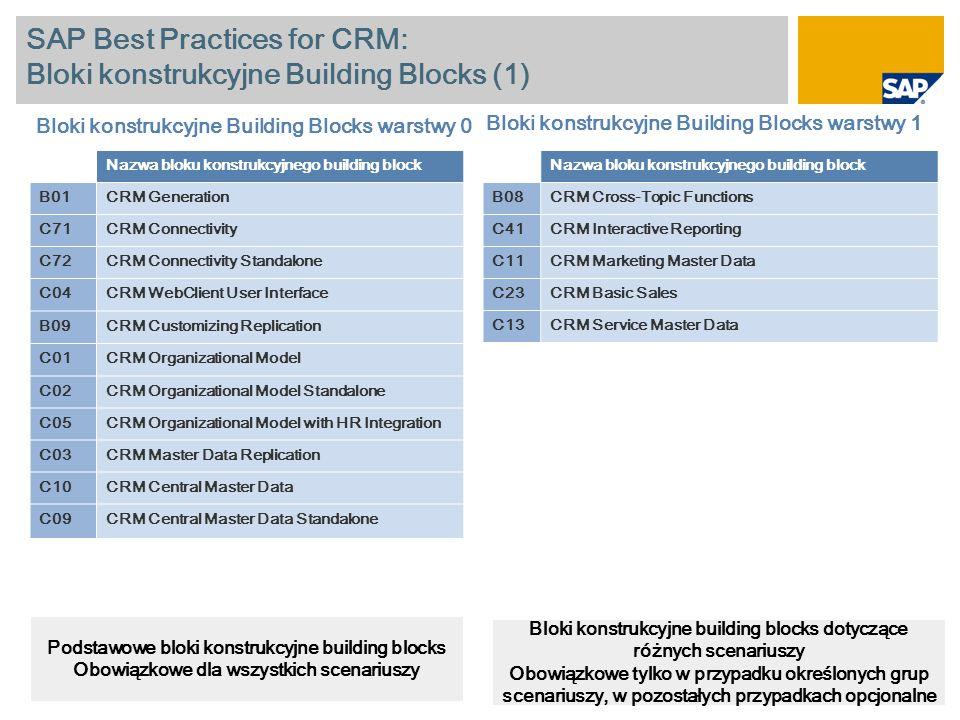 SAP Best Practices for CRM: Bloki konstrukcyjne Building Blocks (1) Bloki konstrukcyjne Building Blocks warstwy 0 Nazwa bloku konstrukcyjnego building
