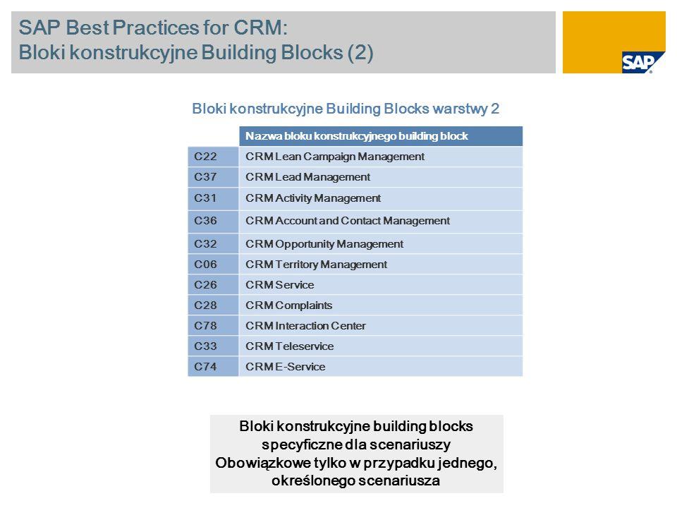 SAP Best Practices for CRM: Bloki konstrukcyjne Building Blocks (2) Bloki konstrukcyjne Building Blocks warstwy 2 Nazwa bloku konstrukcyjnego building
