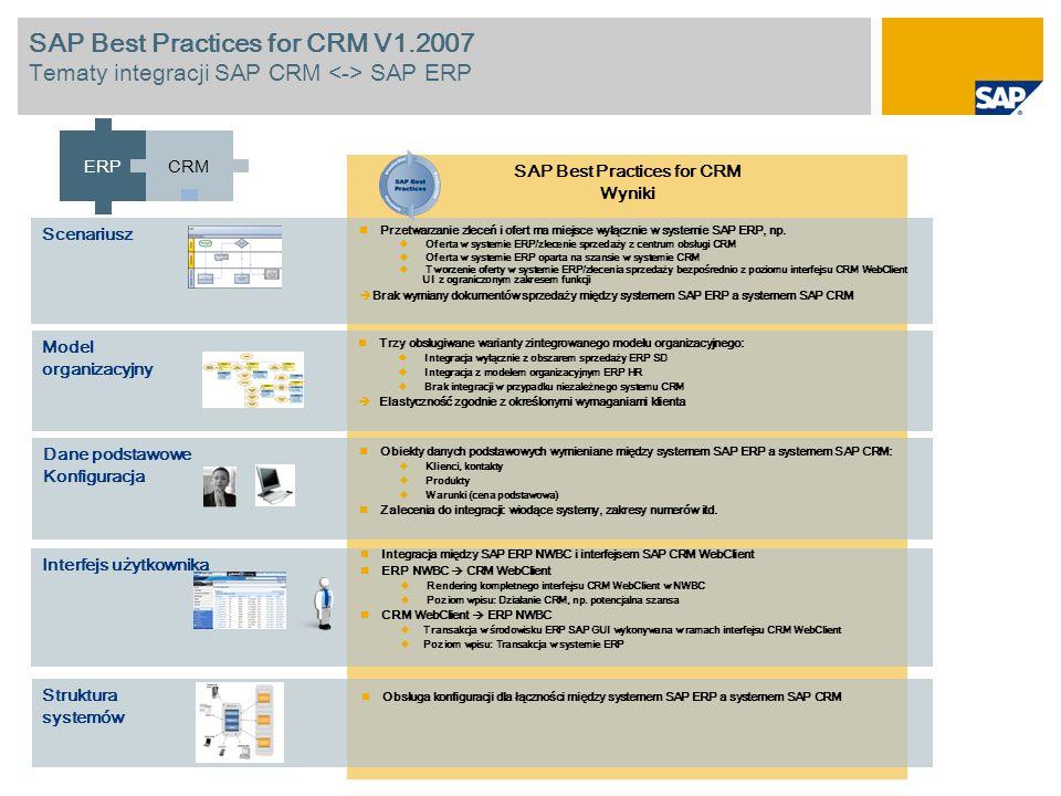 SAP Best Practices for CRM V1.2007 Tematy integracji SAP CRM SAP ERP SAP Best Practices for CRM Wyniki Struktura systemów Interfejs użytkownika Model