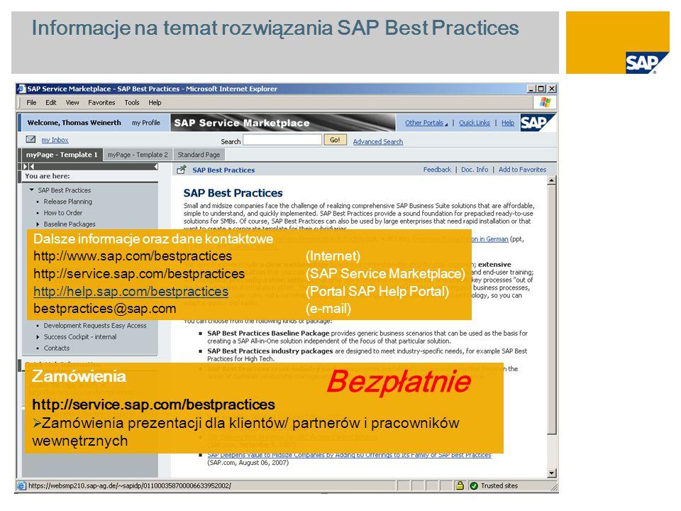 Informacje na temat rozwiązania SAP Best Practices Dalsze informacje oraz dane kontaktowe http://www.sap.com/bestpractices (Internet) http://service.s