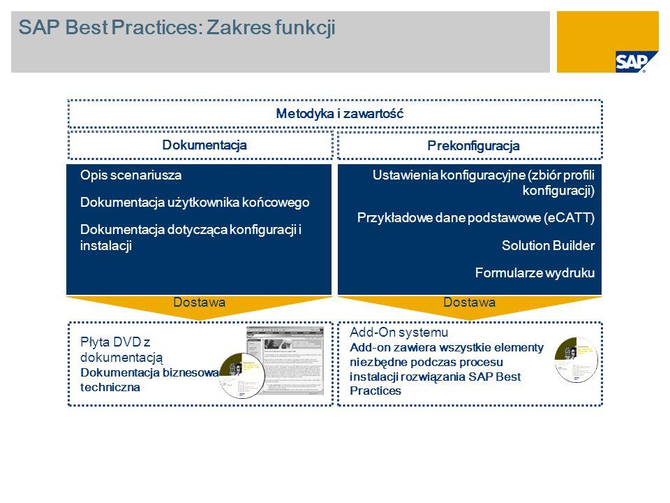 Przekształcenie rozwiązania SAP Best Practices w system produktywny Pakiet SAP Best Practices stanowi podstawę w czasie całego projektu implementacji Specyficzna dla klienta konfiguracja delty Prototyp QAS PROD SAP Best Practices Add-On Instalacja wszystkich scenariuszy ■ Obsługa działań poprzedzających sprzedaż ■ Identyfikacja wymaganej prekonfiguracji ■ Wybór i pobranie bloków konstrukcyjnych building blocks ■ Szkolenie zespołu projektowego ■ Przekazywanie wiedzy DEV Specyficzna dla klienta konfiguracja delty Instalacja wybranych scenariuszy
