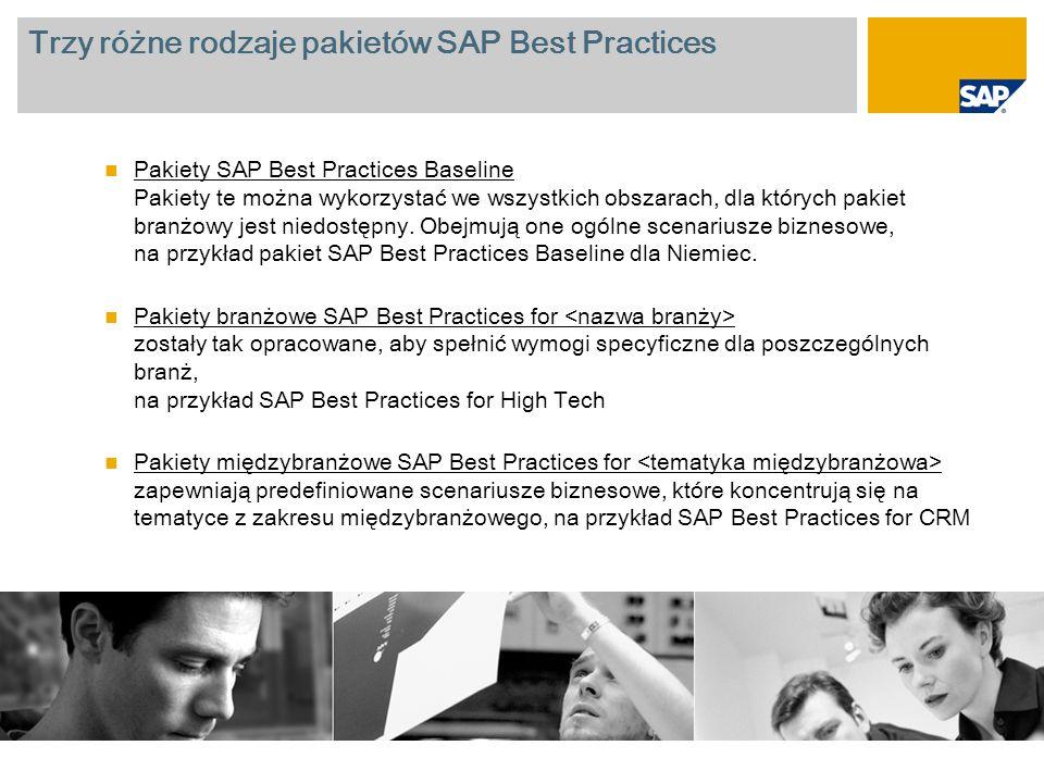 Trzy różne rodzaje pakietów SAP Best Practices Pakiety SAP Best Practices Baseline Pakiety te można wykorzystać we wszystkich obszarach, dla których p