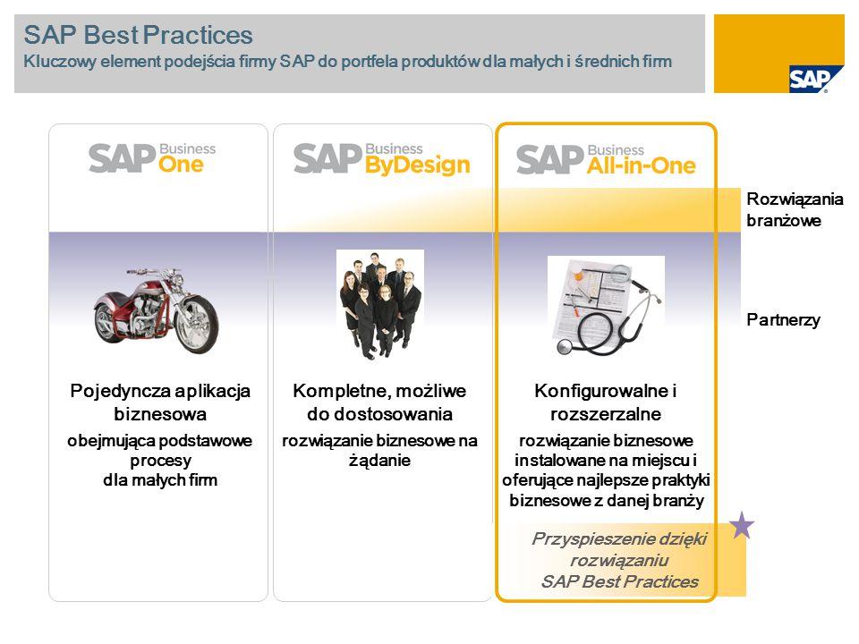SAP Business All-in-One Rozszerzalny pakiet biznesowy oferujący najlepsze praktyki biznesowe z danej branży Zintegrowany pakiet wykorzystujący szeroki zakres rozwiązań firmy SAP Szereg zaawansowanych funkcji branżowych z rozwiązaniami przeznaczonymi dla segmentu branży opartymi na pakiecie SAP Best Practices Rozszerzalny, aby sprostać unikalnym potrzebom klientów Umożliwia uzyskanie korzyści w przystępnej cenie w przewidywalnym okresie – trwającym zwykle nie dłużej niż 16 tygodni z wykorzystaniem wstępnie skonfigurowanych scenariuszy biznesowych Dostępny na całym świecie dla ponad 11 000 klientów dzięki ponad 50 wersjom krajowym 1100 certyfikowanych, doświadczonych partnerów (ponad 660 rozszerzeń)