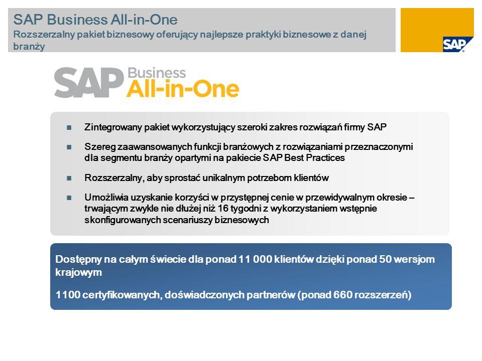 SAP Business All-in-One Rozszerzalny pakiet biznesowy oferujący najlepsze praktyki biznesowe z danej branży Zintegrowany pakiet wykorzystujący szeroki