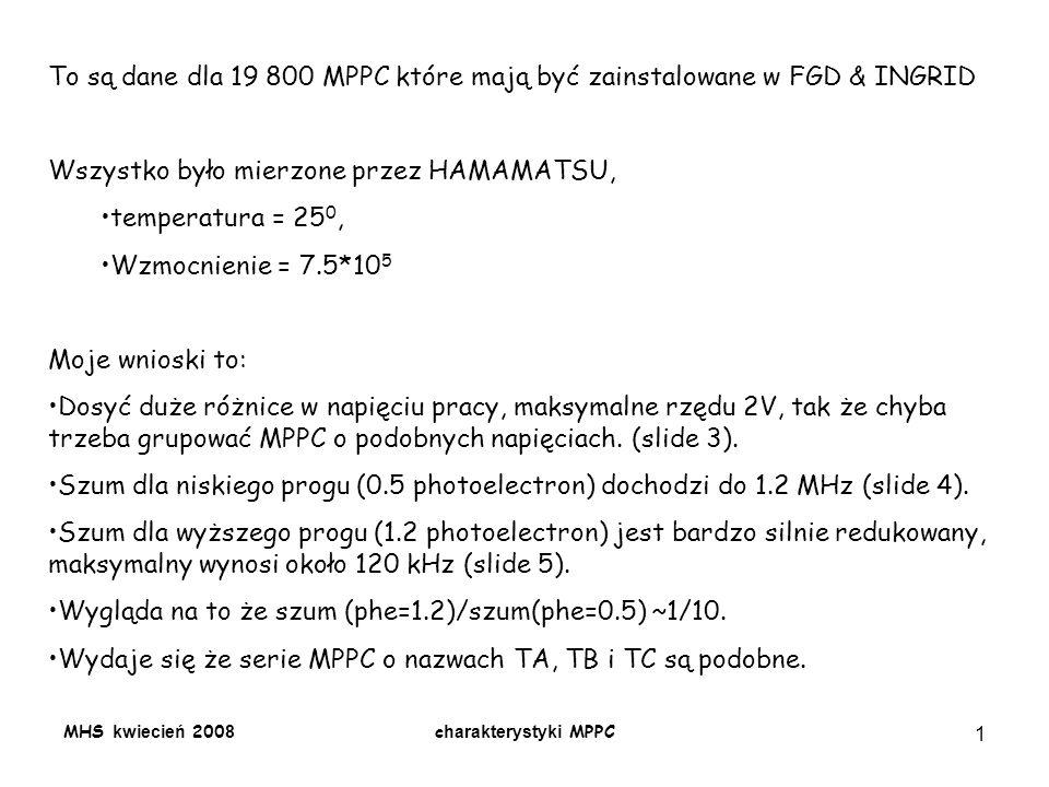 MHS kwiecień 2008charakterystyki MPPC 1 To są dane dla 19 800 MPPC które mają być zainstalowane w FGD & INGRID Wszystko było mierzone przez HAMAMATSU, temperatura = 25 0, Wzmocnienie = 7.5*10 5 Moje wnioski to: Dosyć duże różnice w napięciu pracy, maksymalne rzędu 2V, tak że chyba trzeba grupować MPPC o podobnych napięciach.