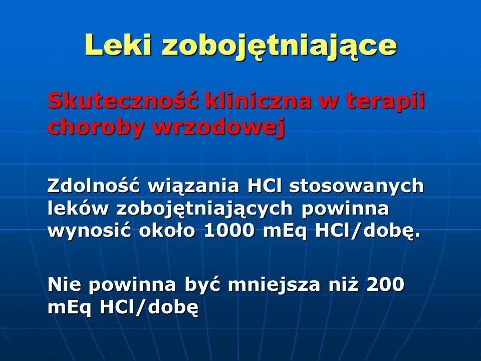 Leki zobojętniające Skuteczność kliniczna w terapii choroby wrzodowej Zdolność wiązania HCl stosowanych leków zobojętniających powinna wynosić około 1000 mEq HCl/dobę.