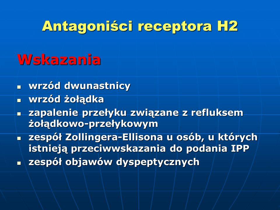 Antagoniści receptora H2 Wskazania wrzód dwunastnicy wrzód dwunastnicy wrzód żołądka wrzód żołądka zapalenie przełyku związane z refluksem żołądkowo-przełykowym zapalenie przełyku związane z refluksem żołądkowo-przełykowym zespół Zollingera-Ellisona u osób, u których istnieją przeciwwskazania do podania IPP zespół Zollingera-Ellisona u osób, u których istnieją przeciwwskazania do podania IPP zespół objawów dyspeptycznych zespół objawów dyspeptycznych