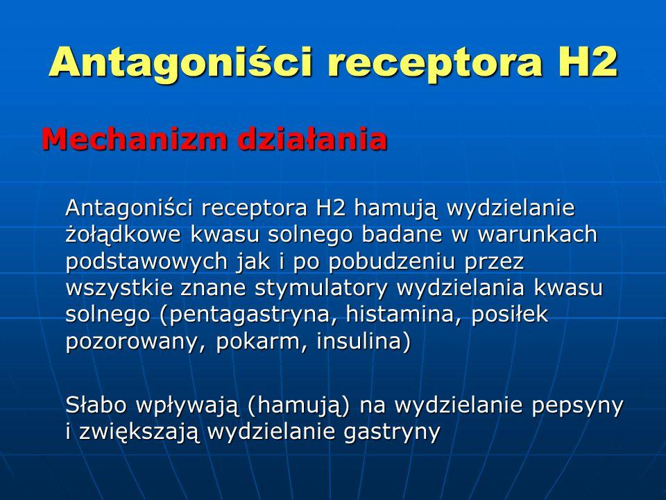 Antagoniści receptora H2 Mechanizm działania Antagoniści receptora H2 hamują wydzielanie żołądkowe kwasu solnego badane w warunkach podstawowych jak i po pobudzeniu przez wszystkie znane stymulatory wydzielania kwasu solnego (pentagastryna, histamina, posiłek pozorowany, pokarm, insulina) Słabo wpływają (hamują) na wydzielanie pepsyny i zwiększają wydzielanie gastryny