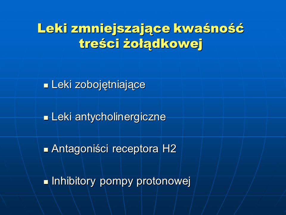 Leki zmniejszające kwaśność treści żołądkowej Leki zobojętniające Leki zobojętniające Leki antycholinergiczne Leki antycholinergiczne Antagoniści receptora H2 Antagoniści receptora H2 Inhibitory pompy protonowej Inhibitory pompy protonowej