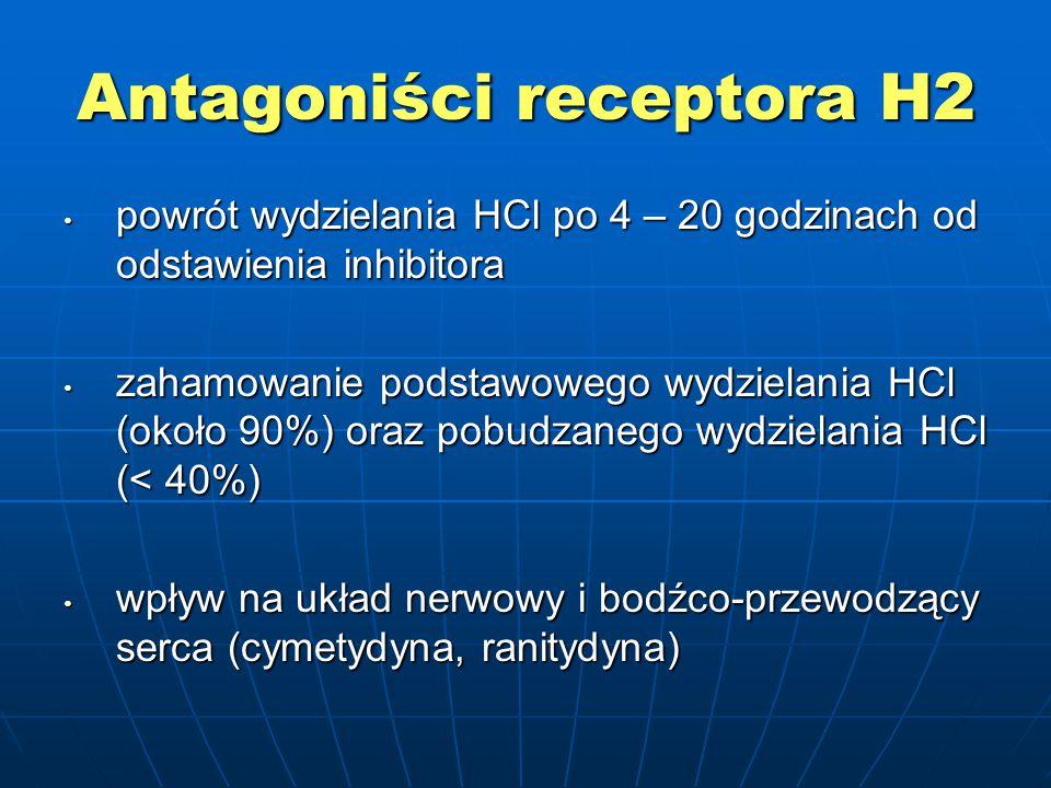 Antagoniści receptora H2 powrót wydzielania HCl po 4 – 20 godzinach od odstawienia inhibitora powrót wydzielania HCl po 4 – 20 godzinach od odstawienia inhibitora zahamowanie podstawowego wydzielania HCl (około 90%) oraz pobudzanego wydzielania HCl (< 40%) zahamowanie podstawowego wydzielania HCl (około 90%) oraz pobudzanego wydzielania HCl (< 40%) wpływ na układ nerwowy i bodźco-przewodzący serca (cymetydyna, ranitydyna) wpływ na układ nerwowy i bodźco-przewodzący serca (cymetydyna, ranitydyna)