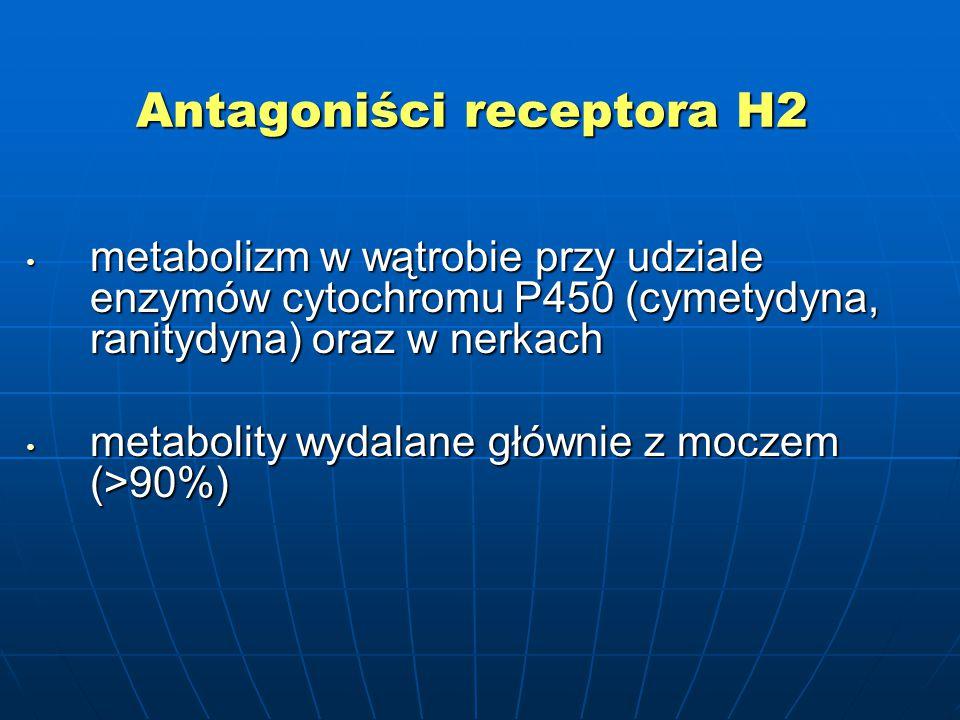 Antagoniści receptora H2 metabolizm w wątrobie przy udziale enzymów cytochromu P450 (cymetydyna, ranitydyna) oraz w nerkach metabolizm w wątrobie przy udziale enzymów cytochromu P450 (cymetydyna, ranitydyna) oraz w nerkach metabolity wydalane głównie z moczem (>90%) metabolity wydalane głównie z moczem (>90%)