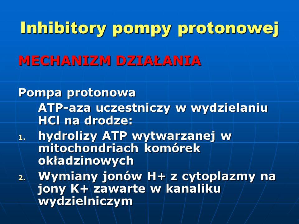 Inhibitory pompy protonowej MECHANIZM DZIAŁANIA Pompa protonowa ATP-aza uczestniczy w wydzielaniu HCl na drodze: 1. hydrolizy ATP wytwarzanej w mitoch