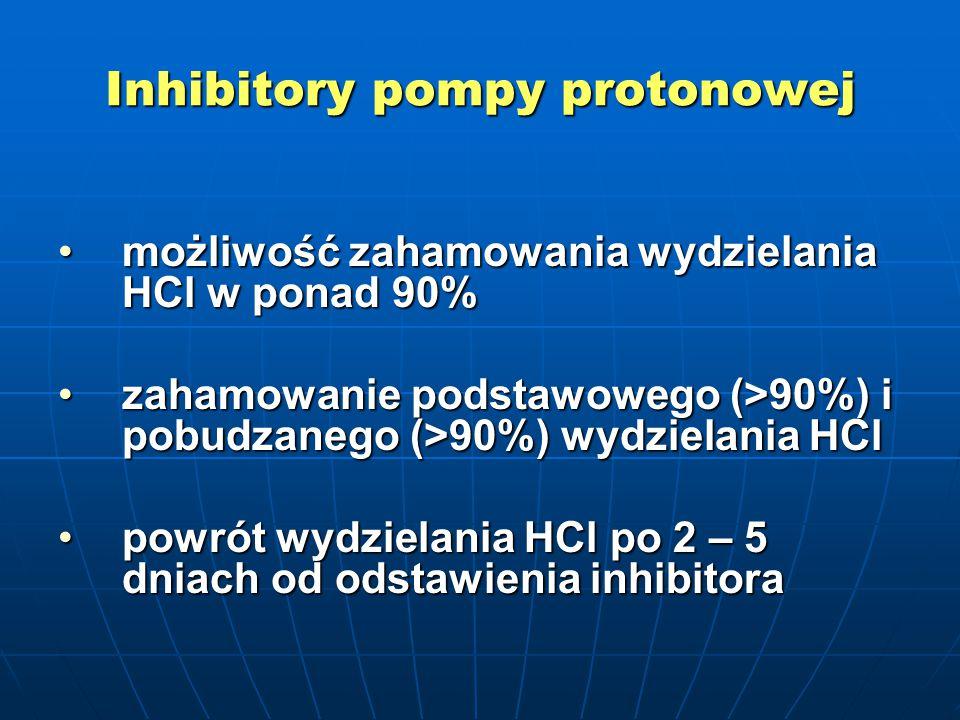 Inhibitory pompy protonowej możliwość zahamowania wydzielania HCl w ponad 90%możliwość zahamowania wydzielania HCl w ponad 90% zahamowanie podstawowego (>90%) i pobudzanego (>90%) wydzielania HClzahamowanie podstawowego (>90%) i pobudzanego (>90%) wydzielania HCl powrót wydzielania HCl po 2 – 5 dniach od odstawienia inhibitorapowrót wydzielania HCl po 2 – 5 dniach od odstawienia inhibitora