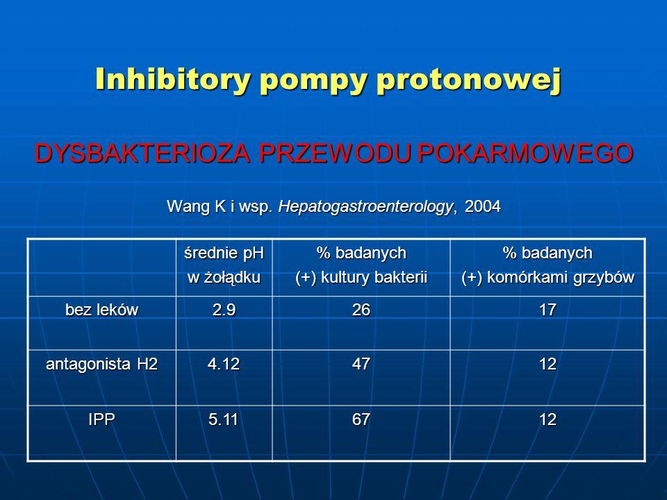 Inhibitory pompy protonowej DYSBAKTERIOZA PRZEWODU POKARMOWEGO Wang K i wsp. Hepatogastroenterology, 2004 średnie pH w żołądku % badanych (+) kultury