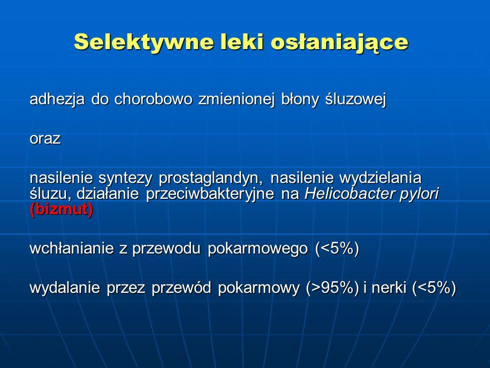 Selektywne leki osłaniające adhezja do chorobowo zmienionej błony śluzowej oraz nasilenie syntezy prostaglandyn, nasilenie wydzielania śluzu, działanie przeciwbakteryjne na Helicobacter pylori (bizmut) wchłanianie z przewodu pokarmowego (<5%) wydalanie przez przewód pokarmowy (>95%) i nerki ( 95%) i nerki (<5%)