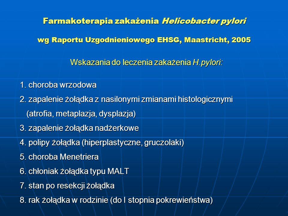 Farmakoterapia zakażenia Helicobacter pylori wg Raportu Uzgodnieniowego EHSG, Maastricht, 2005 Wskazania do leczenia zakażenia H.pylori: 1. choroba wr