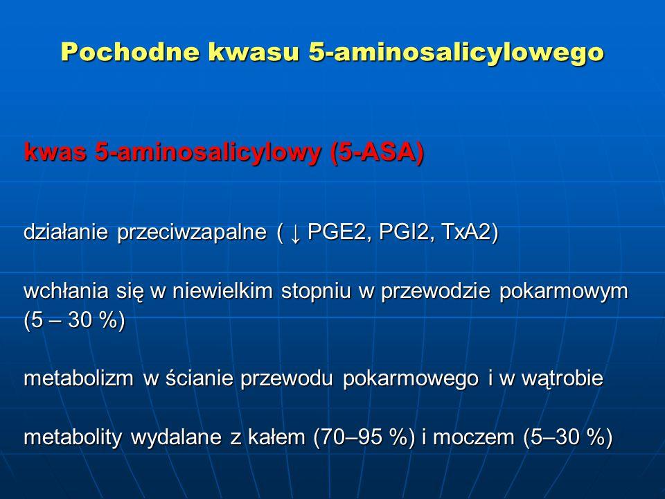 Pochodne kwasu 5-aminosalicylowego kwas 5-aminosalicylowy (5-ASA) działanie przeciwzapalne ( ↓ PGE2, PGI2, TxA2) wchłania się w niewielkim stopniu w przewodzie pokarmowym (5 – 30 %) metabolizm w ścianie przewodu pokarmowego i w wątrobie metabolity wydalane z kałem (70–95 %) i moczem (5–30 %)