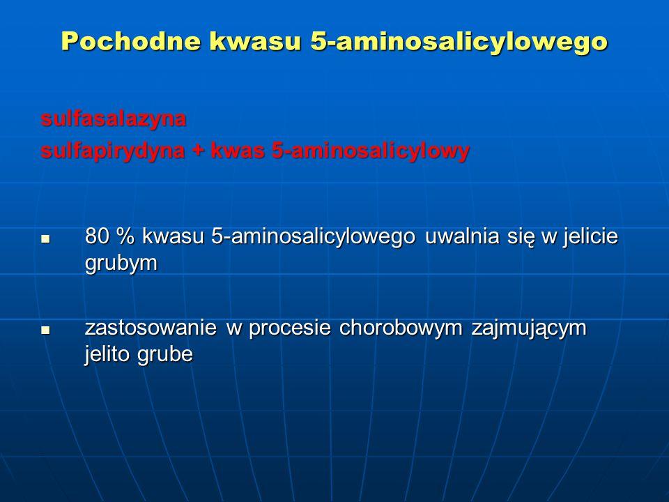 Pochodne kwasu 5-aminosalicylowego sulfasalazyna sulfapirydyna + kwas 5-aminosalicylowy 80 % kwasu 5-aminosalicylowego uwalnia się w jelicie grubym 80 % kwasu 5-aminosalicylowego uwalnia się w jelicie grubym zastosowanie w procesie chorobowym zajmującym jelito grube zastosowanie w procesie chorobowym zajmującym jelito grube