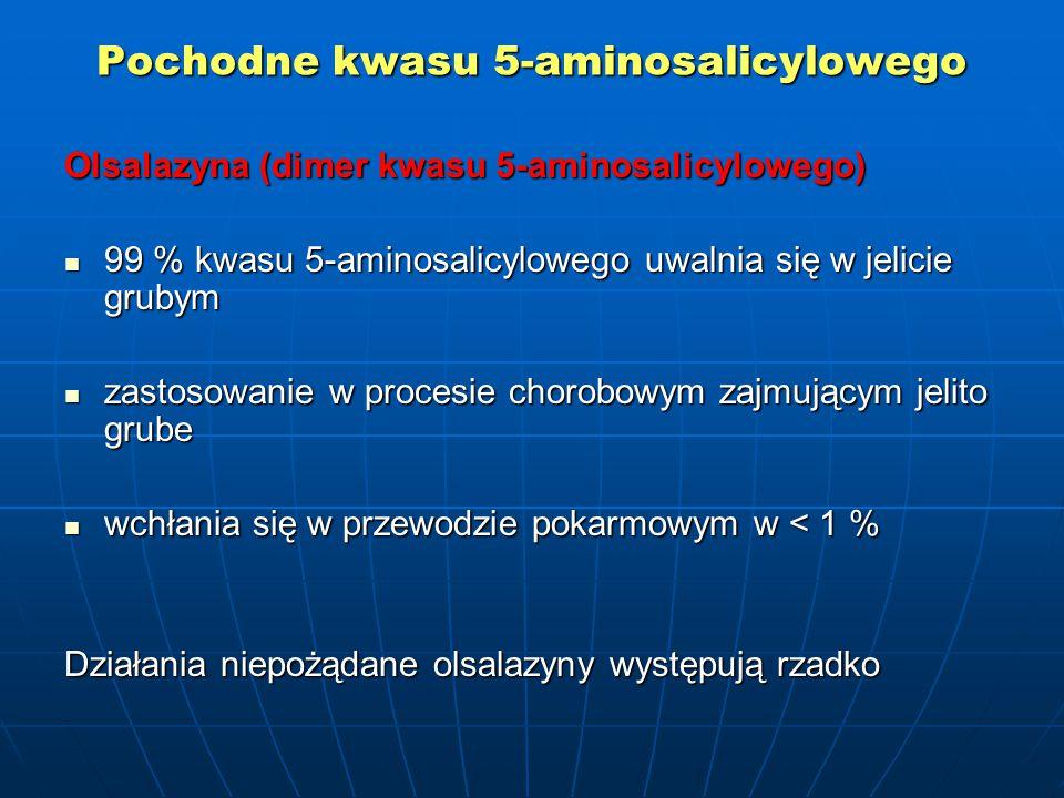 Pochodne kwasu 5-aminosalicylowego Olsalazyna (dimer kwasu 5-aminosalicylowego) 99 % kwasu 5-aminosalicylowego uwalnia się w jelicie grubym 99 % kwasu 5-aminosalicylowego uwalnia się w jelicie grubym zastosowanie w procesie chorobowym zajmującym jelito grube zastosowanie w procesie chorobowym zajmującym jelito grube wchłania się w przewodzie pokarmowym w < 1 % wchłania się w przewodzie pokarmowym w < 1 % Działania niepożądane olsalazyny występują rzadko