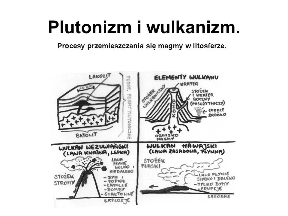 Plutonizm i wulkanizm. Procesy przemieszczania się magmy w litosferze.
