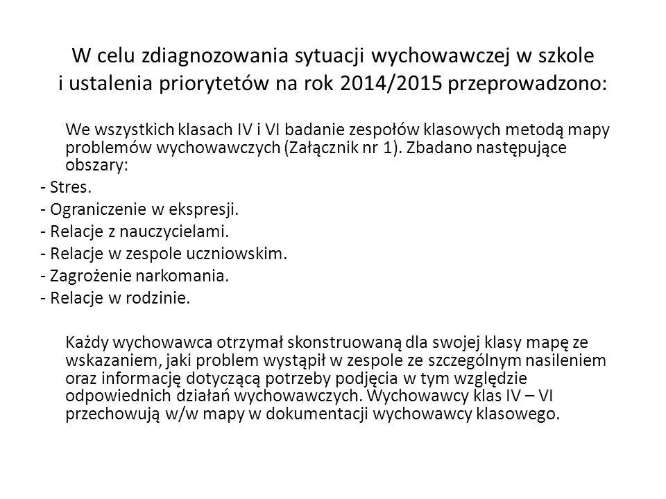 W celu zdiagnozowania sytuacji wychowawczej w szkole i ustalenia priorytetów na rok 2014/2015 przeprowadzono: We wszystkich klasach IV i VI badanie ze